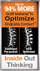 Up to 94% MORE Graft Material To Optimize Endplate Contact** Traditional Pre-Packed vs. InFill Optimized. Inside out thinking.